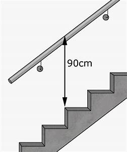 Main Courante Escalier Intérieur : installer une main courante ~ Edinachiropracticcenter.com Idées de Décoration