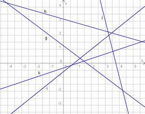 Funktionen Berechnen : aufgaben geradengleichung bestimmen ~ Themetempest.com Abrechnung