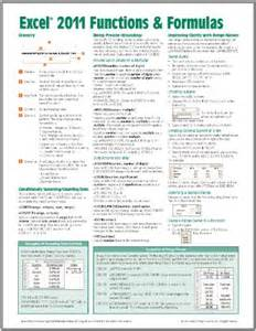 Excel Formulas Cheat Sheet 2013
