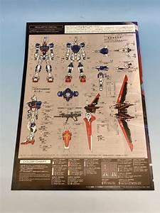 Rg Force Impulse Gundam Unboxing