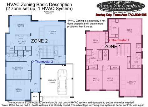 katy tx hvac zone systems ac zone control systems
