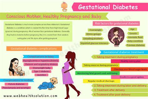 gestational diabetes diet plans menus  recipes