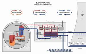 Datei Nuclear Power Plant Pwr Diagram De Png  U2013 Wikipedia