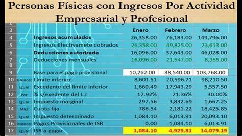 tablas para pagos provisionales 2015 calcular isr para personas f 237 sicas automatizados