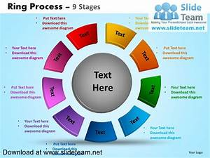 Display Pie Chart Process 9 Stages Powerpoint Diagrams And