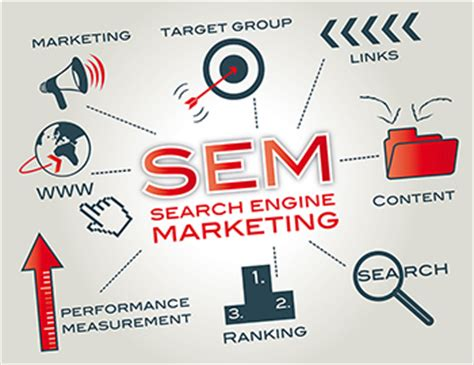 Website Search Engine Marketing by Search Engine Marketing Seo Adwords Vpdm