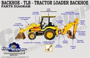 Images About Case Tractor Loader Parts Diagram