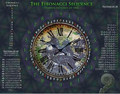 Fibonacci Sequence Patterns Pattern Number Dodecad Pyramid