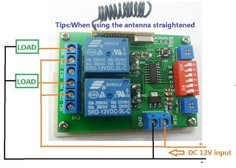 dc   channel multifunction wireless