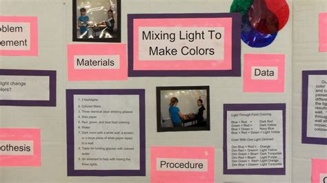 griblin 4th grade science fair board