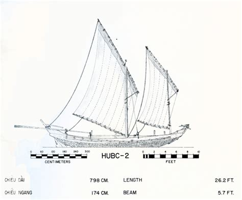 How To Draw A Ancient Boat by Drawing Of Sailing Woven Bamboo Boat From The 1962 Blue