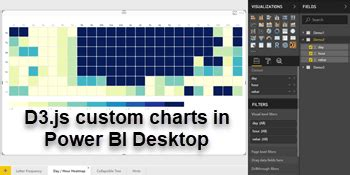 render djs custom charts  power bi desktop