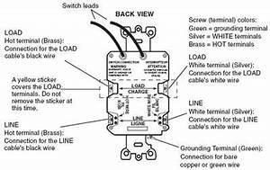Leviton Telephone Jack Wiring Diagram : leviton 5225 wiring diagram ~ A.2002-acura-tl-radio.info Haus und Dekorationen