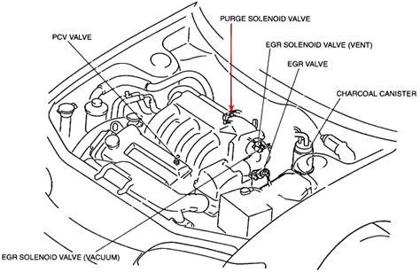 Service Manual Mazda Vacuum Pump How