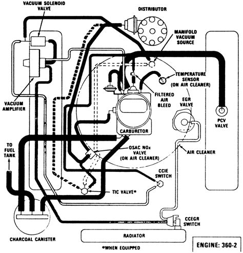 Hemi Engine Firing Order Diagram by Amc 304 Firing Order Downloaddescargar