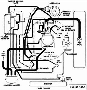 How Does This Crazy Fuel System Work