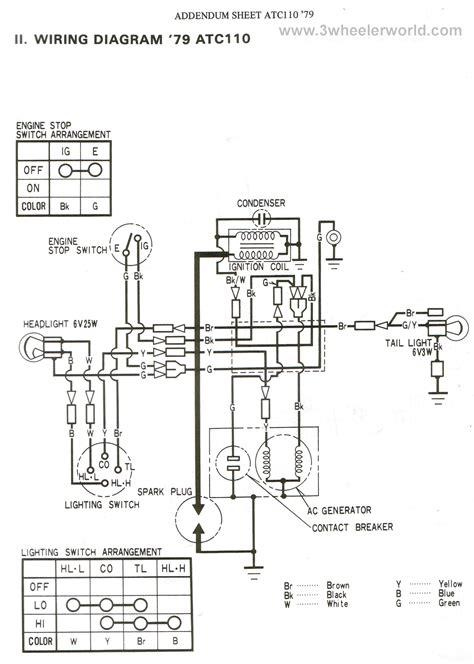 Wheeler World Tech Help Honda Wiring Diagrams