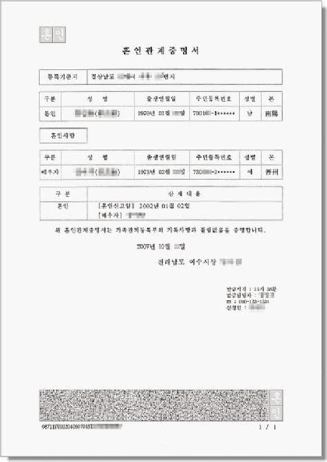 married  japan korean passport holders
