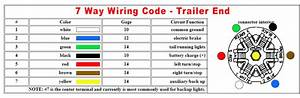 Bargam 7 Way Wiring Diagram  Hitches  Anderson  Curt  Friess Welding  Summit Trailer  Akron Hitches