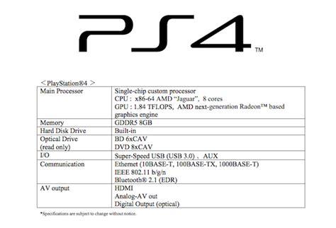 console template psx estas son las especificaciones t 233 cnicas del ps4 el