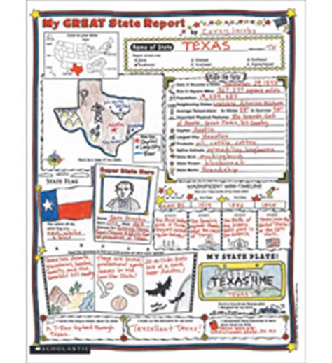 instant personal poster sets  great state report