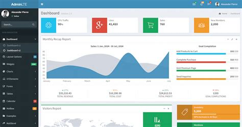 Free Admin Template by Free Bootstrap Admin Template Adminlte Io