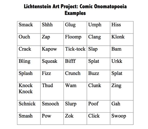 onomatopoeia lesson plan mrs gasca s educational