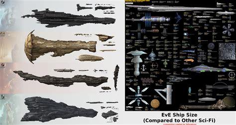 Eve Ship Chart