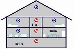 Sind Rauchmelder Pflicht In Niedersachsen : rauchmelder feuerwehr gerbrunn ~ Bigdaddyawards.com Haus und Dekorationen