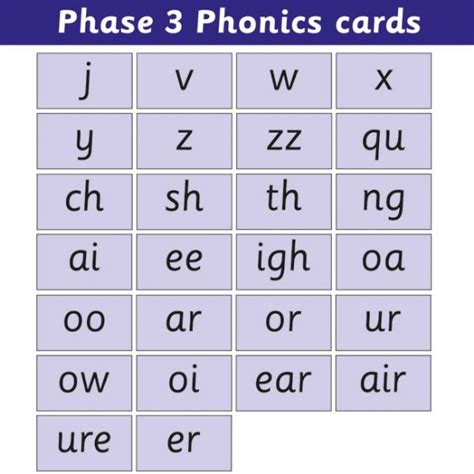 Phonics Cards Phase 2 And 3  Child Size  49 Cards