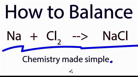 Beautiful Writing And Balancing Chemical Equations Worksheet With