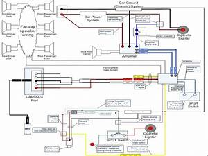 Diagram 2003 Mitsubishi Lancer Evolution Wiring Diagram