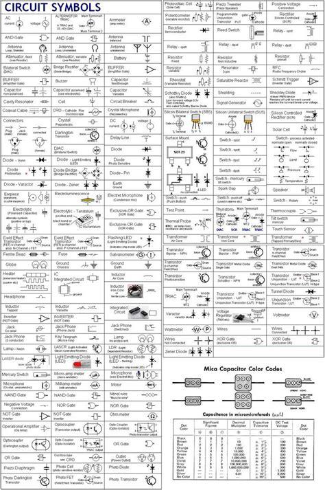 Schematic Symbols Chart Electric Circuit
