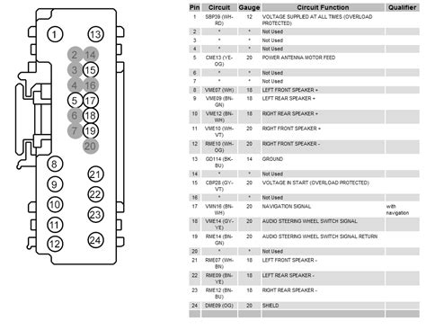 2008 ford f150 radio wiring diagram fuse box and wiring