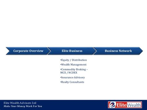 Elite Wealth Advisors Ltd Corporate Profile. Foundation Repair Costs State Farm Bel Air Md. Nursing Assistant Continuing Education. Environmental Engineering Graduate Programs. Fidelity Term Life Insurance No Medical Exam. Individual Ira Contribution Limits. Psyd Programs In Los Angeles. Online Study Accounting Rackspace Data Center. Bmw 750li For Sale By Owner Tar File Format