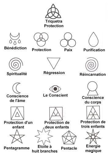 blog de wicca sorcellerie magie wiccan tatouage