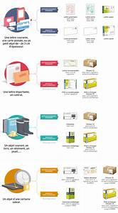 Envoie De Colis Par La Poste : des solutions simples pour tous vos envois ~ Medecine-chirurgie-esthetiques.com Avis de Voitures