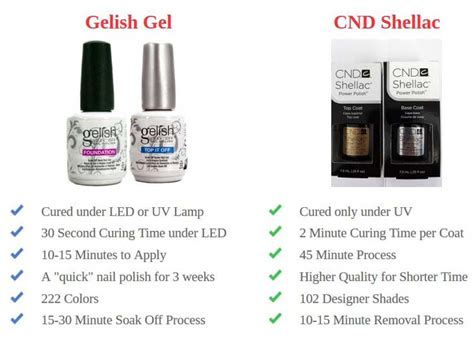 What Is Shellac Nail Polish- Kit, Colors, How To Apply At