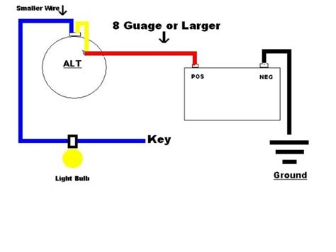 wiring diagram for converting ford generator and regulator to a single line gm alternator ford