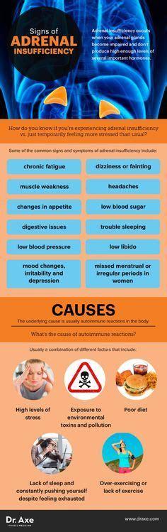 adrenal insufficiency symptoms  natural remedies