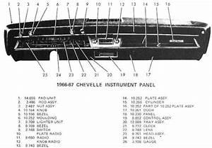 1966 Chevelle Steering Wheels And Door Panels