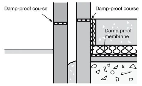 damp proof membrane dpm designing buildings wiki
