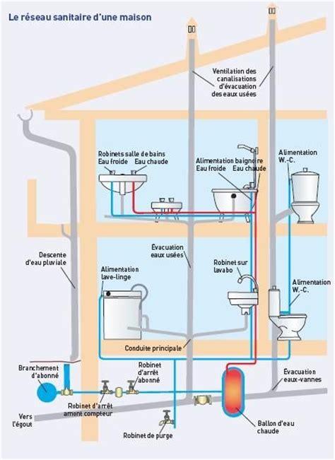 la plomberie intervention dans la manche plomberie laurent entreprise devis plomberie