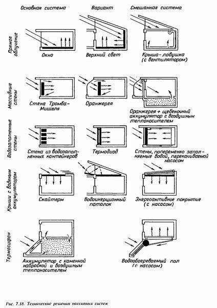 Список литературы проектирование систем отопления вентиляции водоснабжения и водоотведения