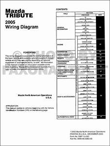 2008 Mazda Tribute Wiring Diagram