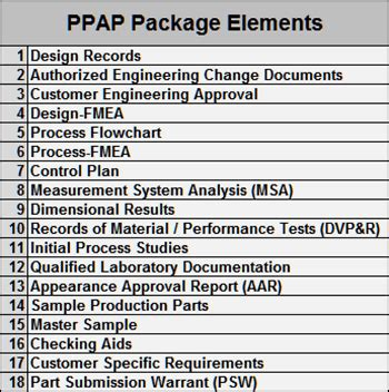 aiag psw form what is ppap qualitytrainingportal