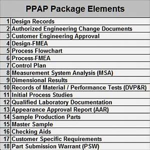 what is ppap qualitytrainingportal With ppap documents