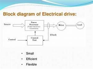 Electrical Ac  U0026 Dc Drives Ppt