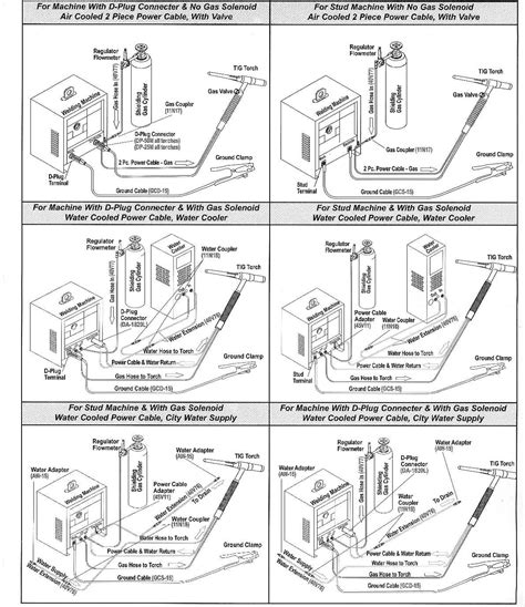 tig torch hook  instructions diagram water cooled
