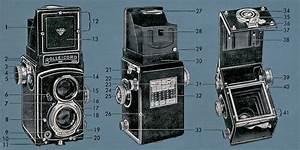 Rolleicord Va Tlr Manual